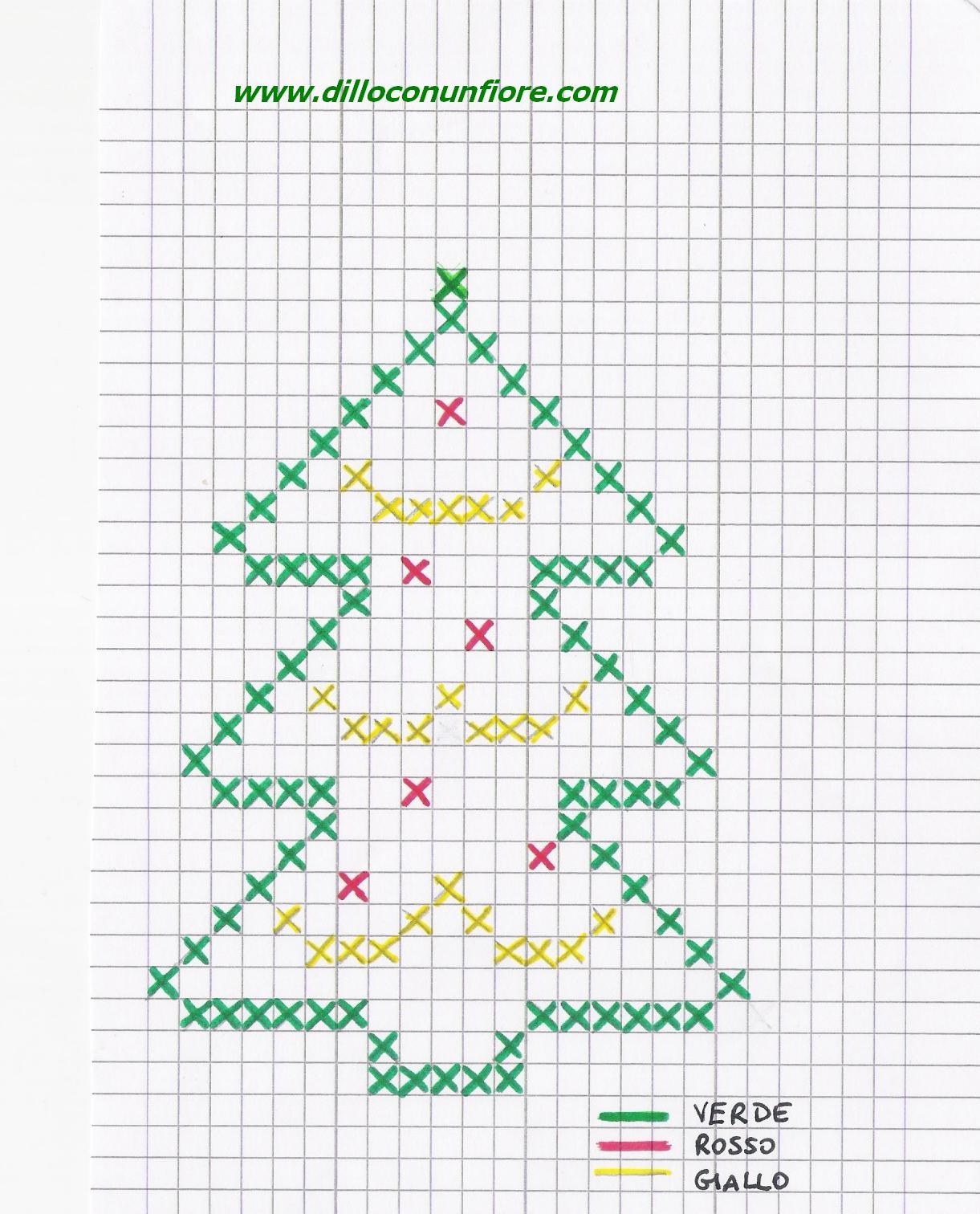 Biglietti Di Natale A Punto Croce.Schemi Punto Croce A Tema Floreale Ricami Per Natale Gratis Idee
