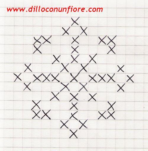 Pin schemi misti alfabeti diddl schema punto croce gratis for Alfabeti a punto croce schemi gratuiti